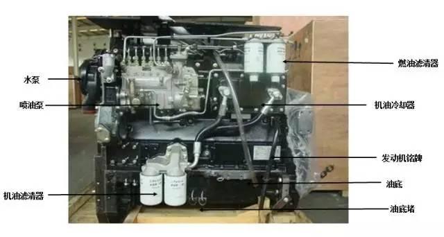 六缸国二机械泵——发动机左侧视照片(拖拉机).jpg图片