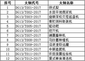 河北省农业机械推广鉴定大纲(2017版)目录.jpg