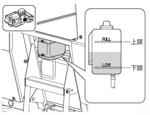全喂入收割机冷却液更换方法及注意要点