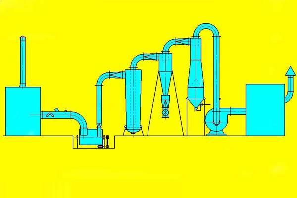 谷物干燥机械化的发展趋势及干燥技术创新