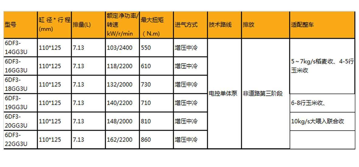 一汽解放锡柴恒威6DF系列国三发动机.jpg