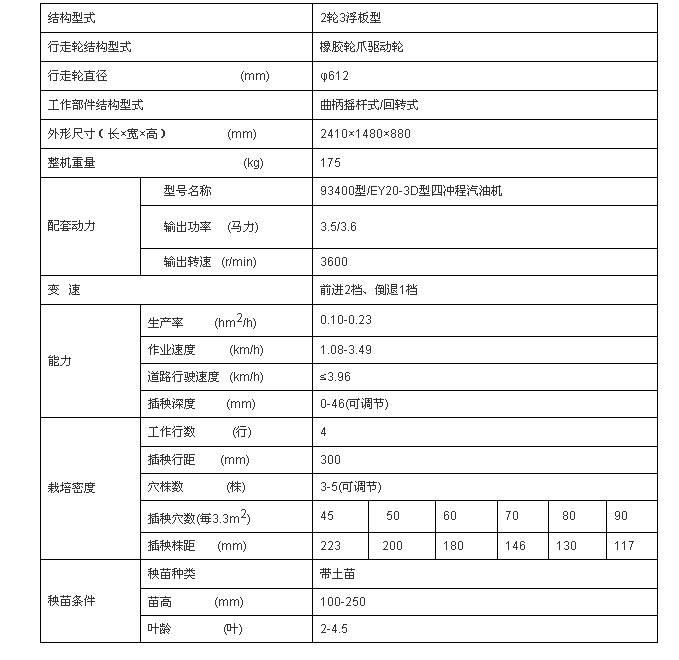 产品介绍_插秧机,移栽机-南通富来威农业装备有限公司_03.jpg