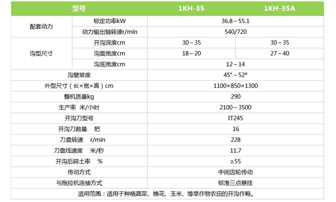 惠农1KH系列圆盘开沟机
