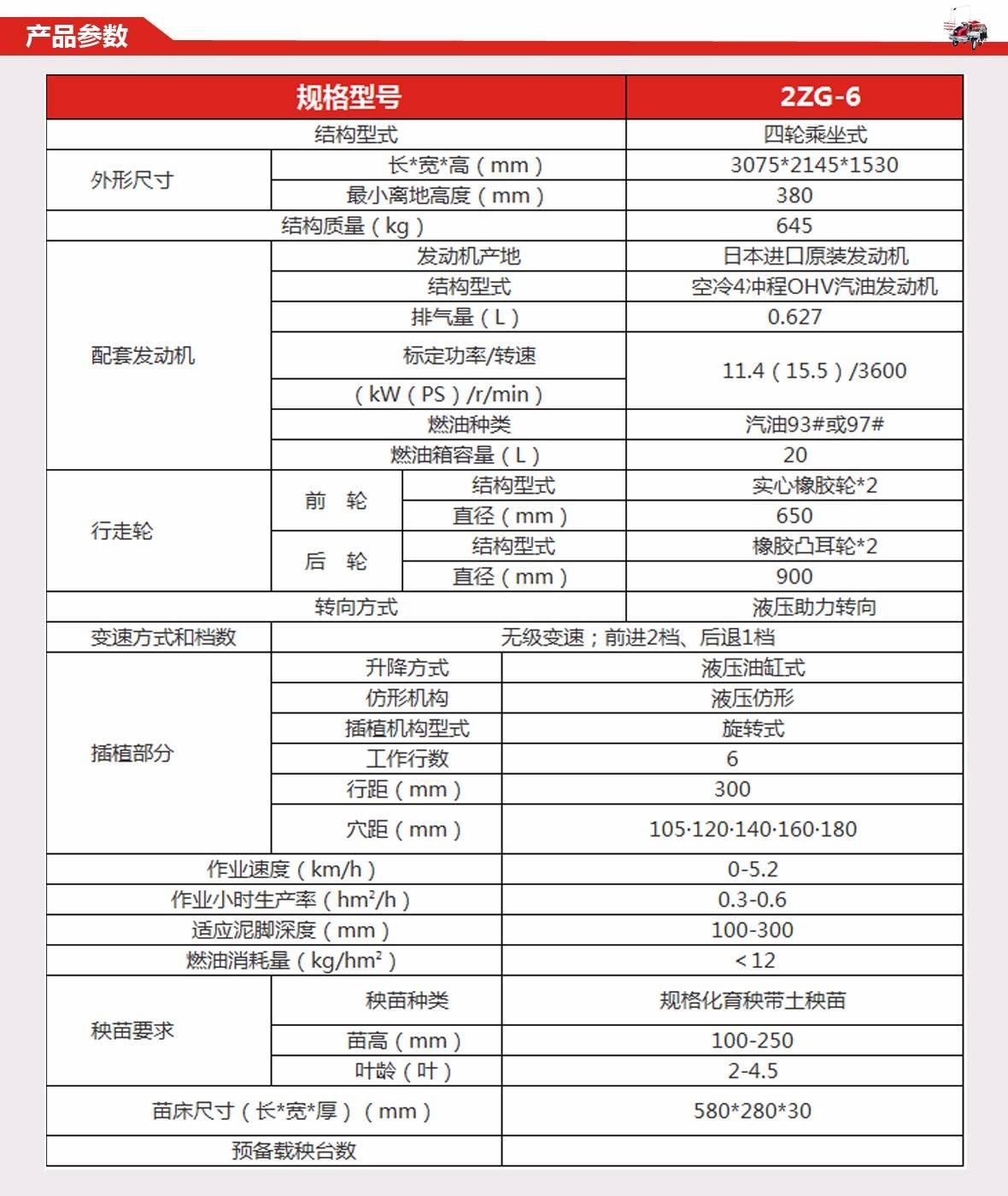 东方红2ZG-6高速乘坐式水稻插秧机2.jpg